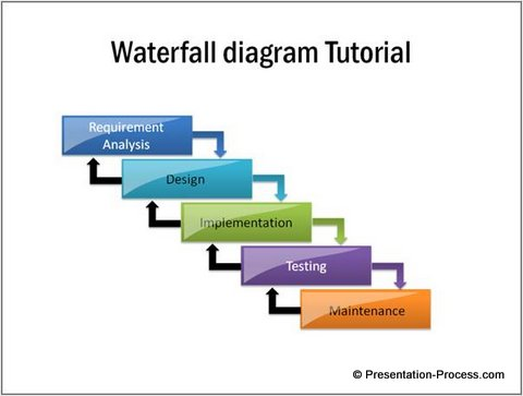 waterfall-diagram-in-powerpoint