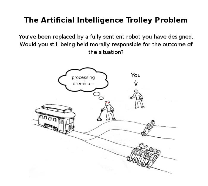 """The creator might argue that his robot is an 'individual', capable of his own decisions, while the opposition would say that he (the creator) is responsible for the algorithm that led to the action. Imagine this happening - it would give birth to one of the greatest on-court debates ever."" From Patrice Leiteritz via Trolley Problem Memes"